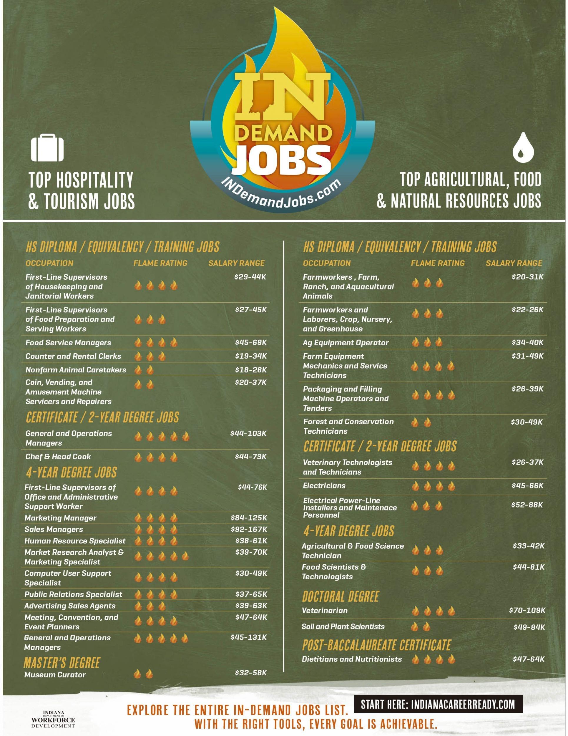 Students - JA Jobspark